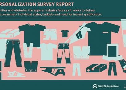 2019 personalization survey report