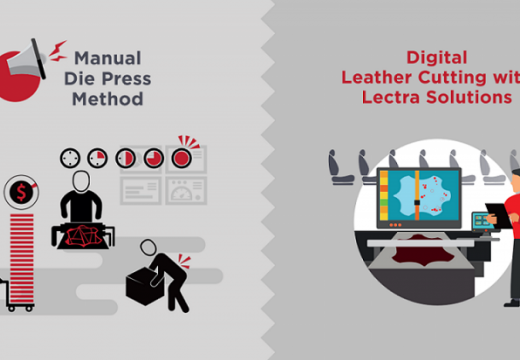 Illustration of Manual Die Press Method versus Digital Leather Cutting with Lectra solution.